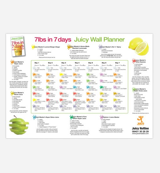 7 day super juice detox diet wallplanner